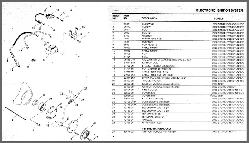 coil or module  - page 2 - the sportster and buell motorcycle forum