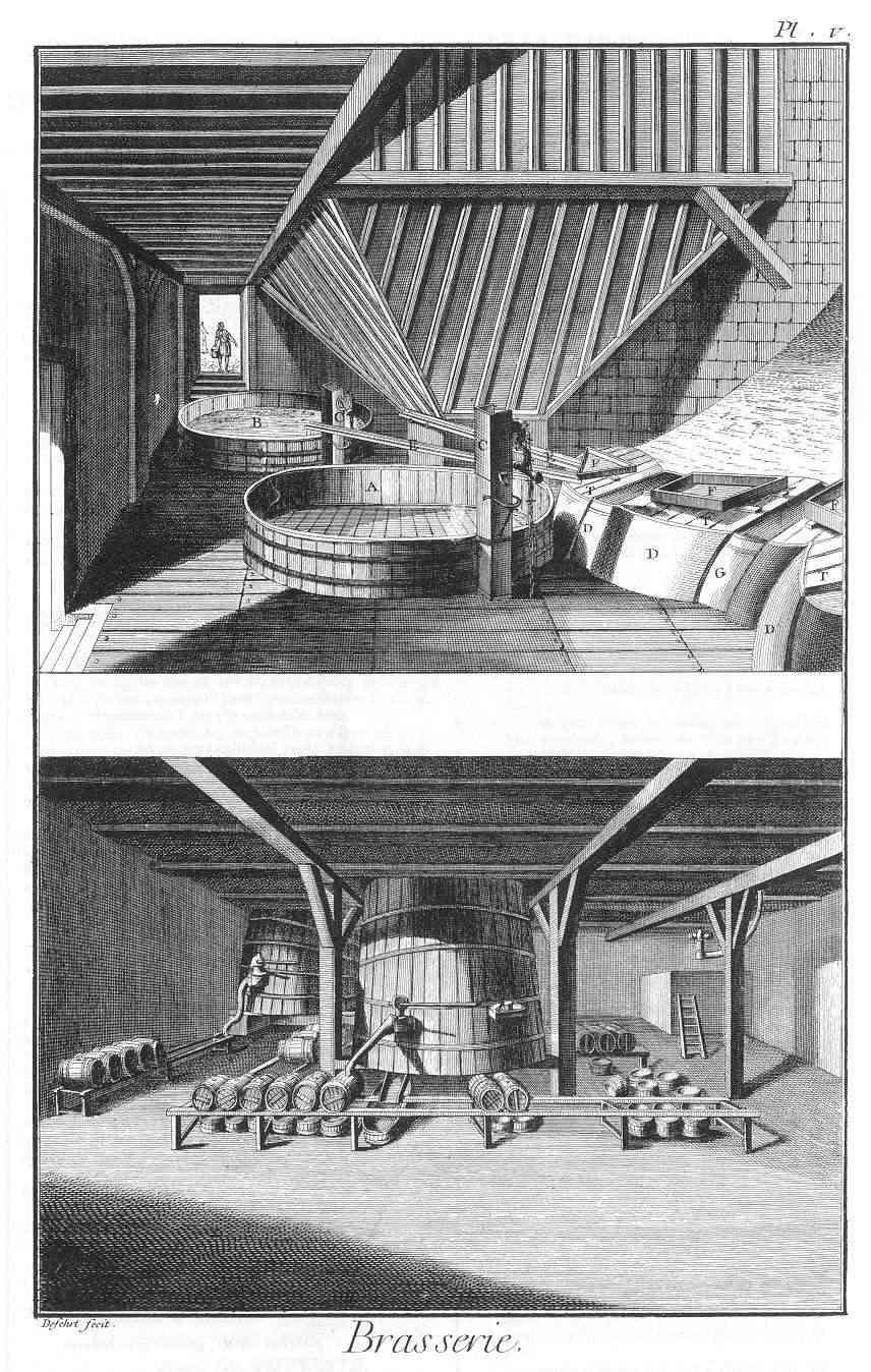 Atelier du brasseur
