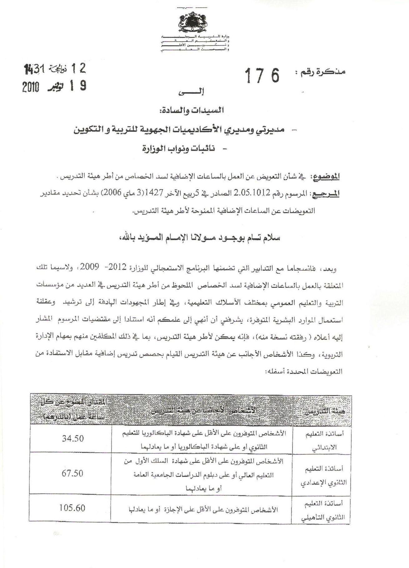 مذكرة 176 وزارة التربية الوطنية