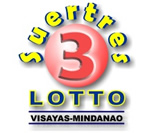 SUERTRES LOTTO FORUM