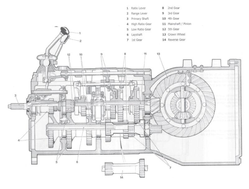 demonter la culasse d un mf 825 - tractopelle jcb 3 cii